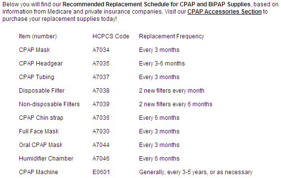 medicare cpap machine replacement schedule